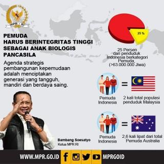 Kutipan Ketua MPR RI